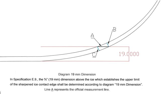 DN_Runner_Diagram_19_mm_Dimension